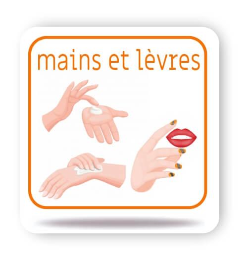 Mains et lèvres